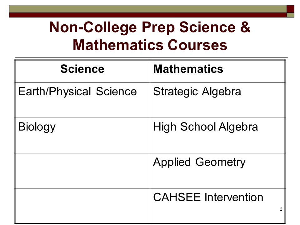 2 Non-College Prep Science & Mathematics Courses ScienceMathematics Earth/Physical ScienceStrategic Algebra BiologyHigh School Algebra Applied Geometry CAHSEE Intervention