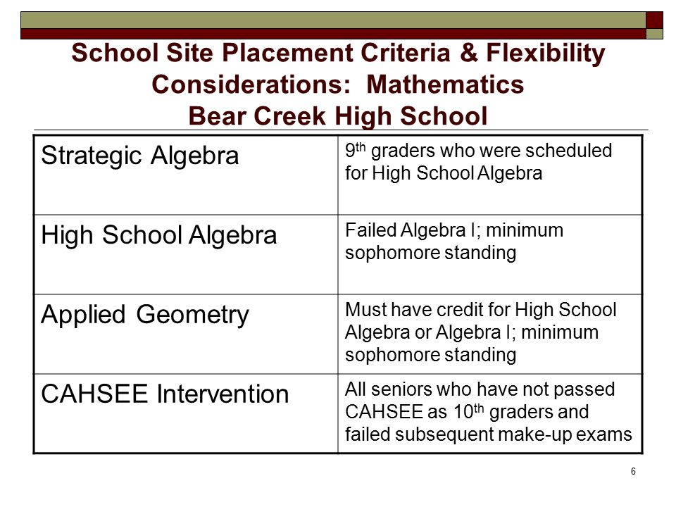 6 School Site Placement Criteria & Flexibility Considerations: Mathematics Bear Creek High School Strategic Algebra 9 th graders who were scheduled for High School Algebra High School Algebra Failed Algebra I; minimum sophomore standing Applied Geometry Must have credit for High School Algebra or Algebra I; minimum sophomore standing CAHSEE Intervention All seniors who have not passed CAHSEE as 10 th graders and failed subsequent make-up exams