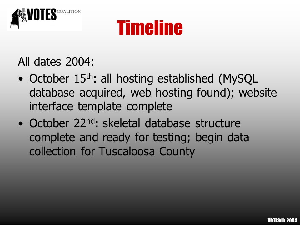 Timeline All dates 2004: October 15 th : all hosting established (MySQL database acquired, web hosting found); website interface template complete October 22 nd : skeletal database structure complete and ready for testing; begin data collection for Tuscaloosa County VOTESdb 2004