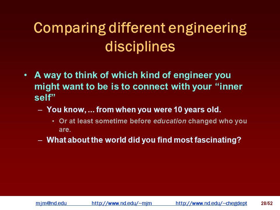 mjm@nd.eduhttp://www.nd.edu/~mjmhttp://www.nd.edu/~chegdepthttp://www.nd.edu/~mjmhttp://www.nd.edu/~chegdept 27/52 Primary characteristics of chemical