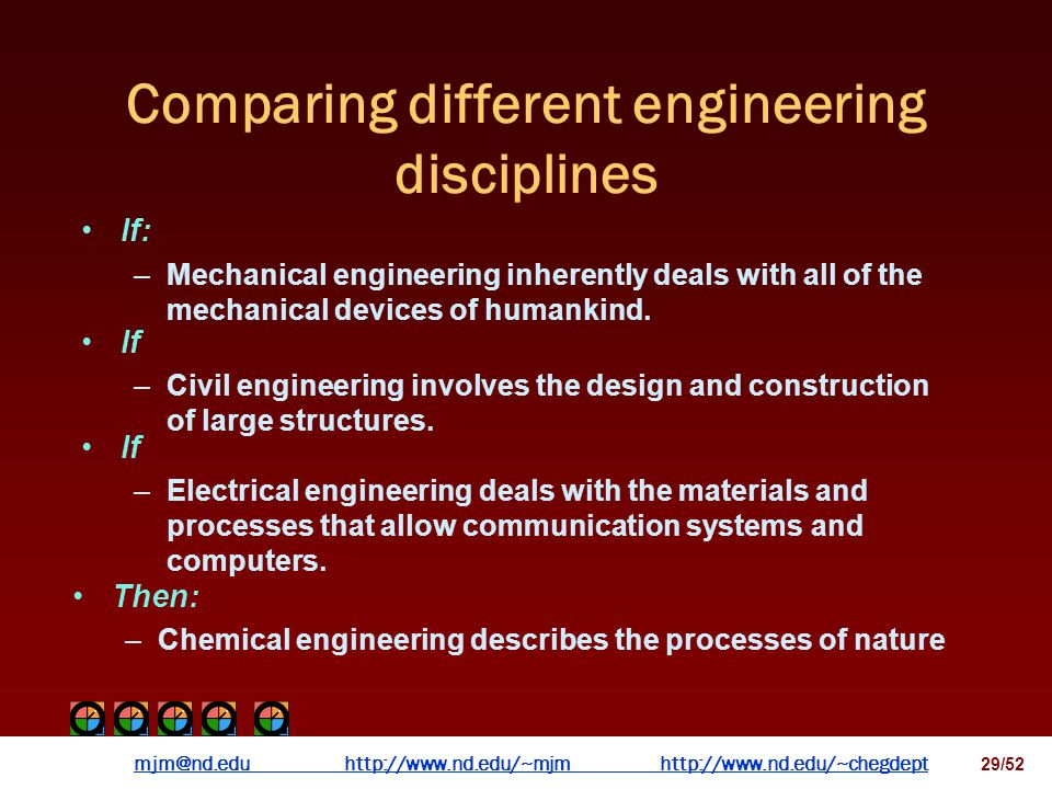 mjm@nd.eduhttp://www.nd.edu/~mjmhttp://www.nd.edu/~chegdepthttp://www.nd.edu/~mjmhttp://www.nd.edu/~chegdept 28/52 Comparing different engineering disciplines A way to think of which kind of engineer you might want to be is to connect with your inner self –You know,...