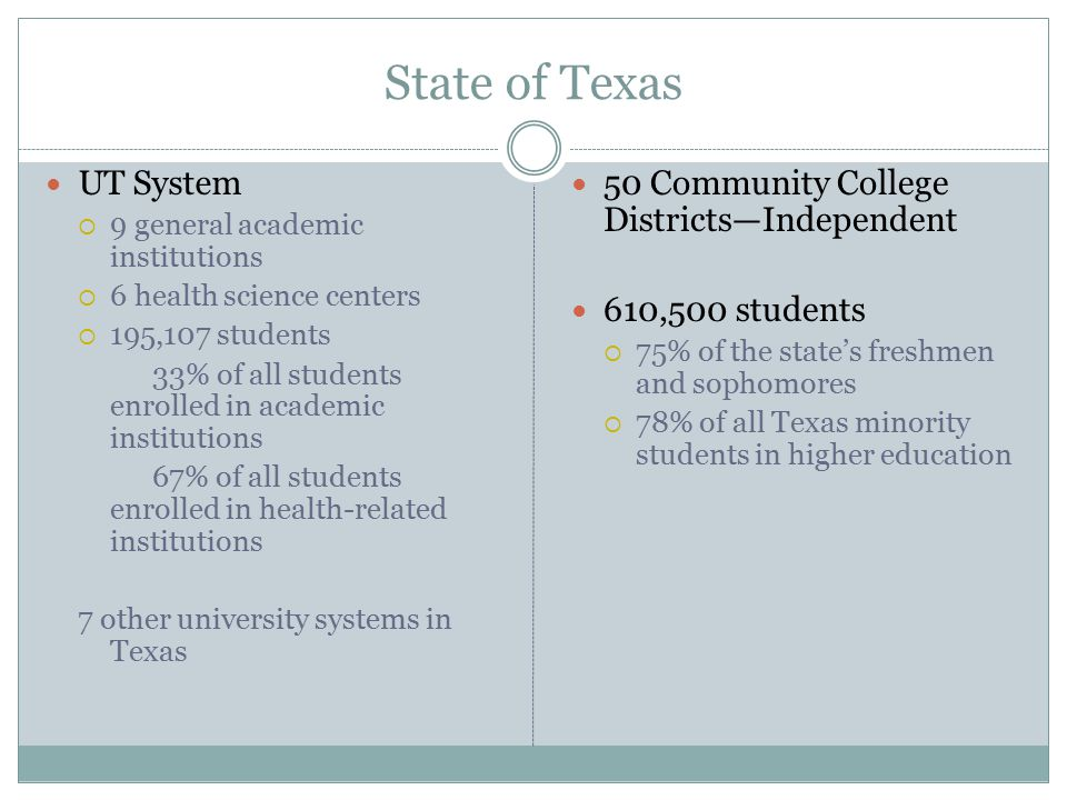 State of Texas UT System  9 general academic institutions  6 health science centers  195,107 students 33% of all students enrolled in academic institutions 67% of all students enrolled in health-related institutions 7 other university systems in Texas 50 Community College Districts—Independent 610,500 students  75% of the state's freshmen and sophomores  78% of all Texas minority students in higher education