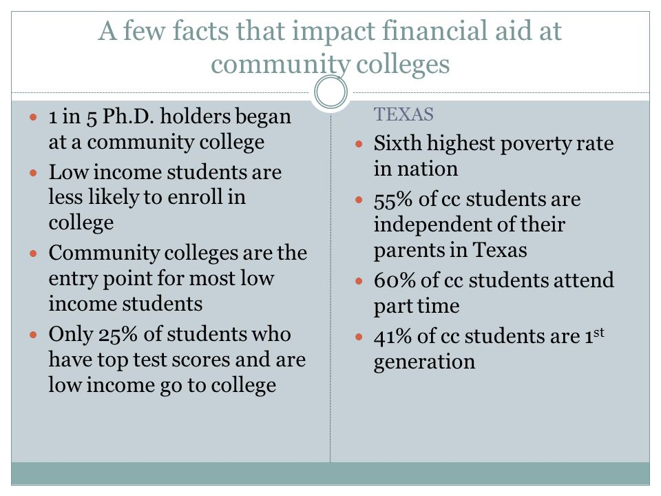 A few facts that impact financial aid at community colleges 1 in 5 Ph.D.