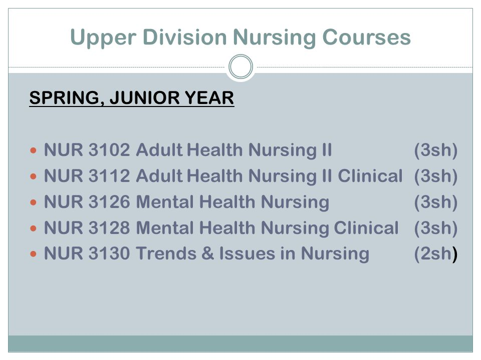Upper Division Nursing Courses SPRING, JUNIOR YEAR NUR 3102 Adult Health Nursing II(3sh) NUR 3112 Adult Health Nursing II Clinical(3sh) NUR 3126 Mental Health Nursing (3sh) NUR 3128 Mental Health Nursing Clinical(3sh) NUR 3130 Trends & Issues in Nursing(2sh)