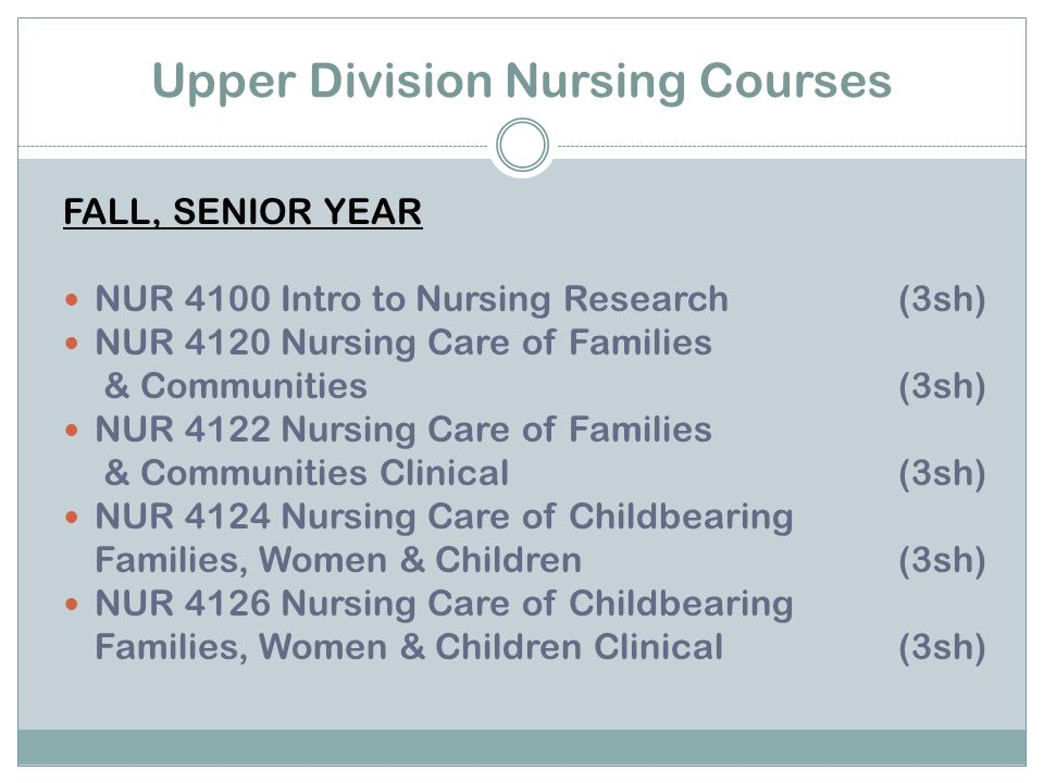 Upper Division Nursing Courses FALL, SENIOR YEAR NUR 4100 Intro to Nursing Research(3sh) NUR 4120 Nursing Care of Families & Communities (3sh) NUR 4122 Nursing Care of Families & Communities Clinical(3sh) NUR 4124 Nursing Care of Childbearing Families, Women & Children(3sh) NUR 4126 Nursing Care of Childbearing Families, Women & Children Clinical(3sh)