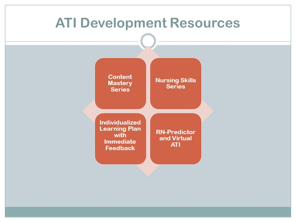 ATI Development Resources Content Mastery Series Nursing Skills Series Individualized Learning Plan with Immediate Feedback RN-Predictor and Virtual ATI