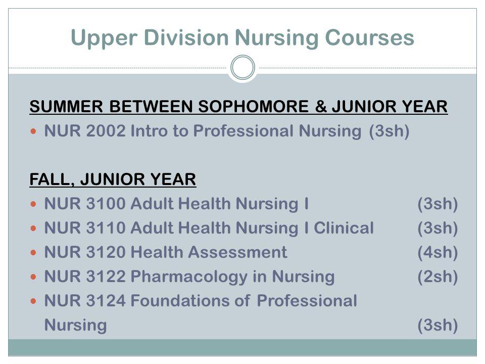 Upper Division Nursing Courses SPRING, JUNIOR YEAR NUR 3102 Adult Health Nursing II(3sh) NUR 3112 Adult Health Nursing II Clinical(3sh) NUR 3126 Mental Health Nursing (3sh) NUR 3128 Mental Health Nursing Clinical(3sh) NUR 3130 Trends & Issues in Nursing(2sh)