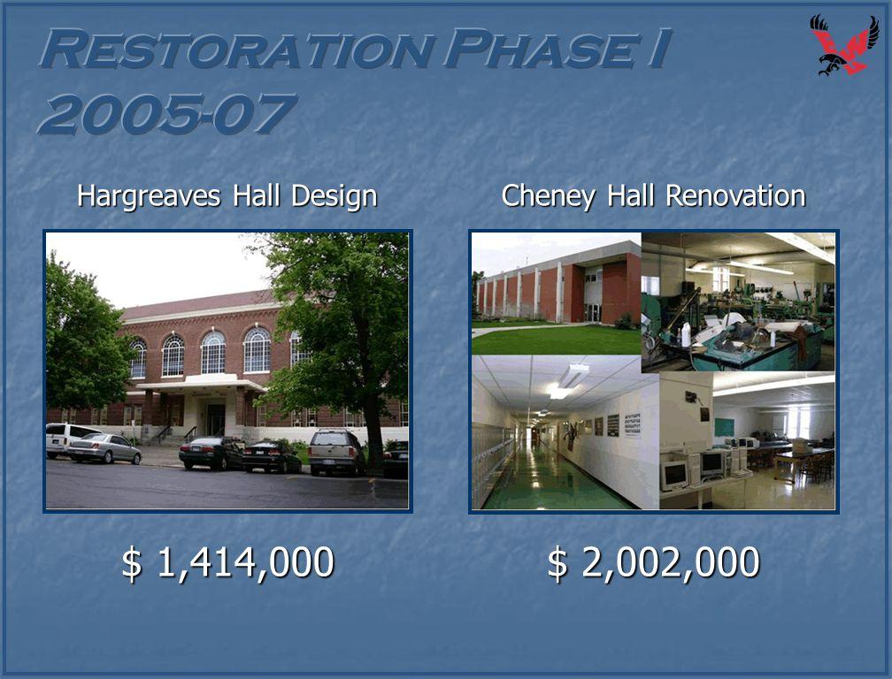 Hargreaves Hall Design Cheney Hall Renovation $ 1,414,000 $ 2,002,000
