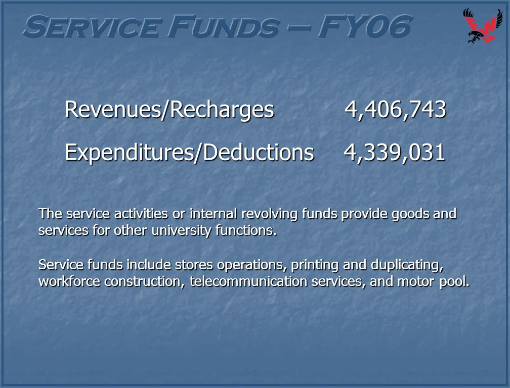 Revenues/Recharges4,406,743Expenditures/Deductions 4,339,031 The service activities or internal revolving funds provide goods and services for other u