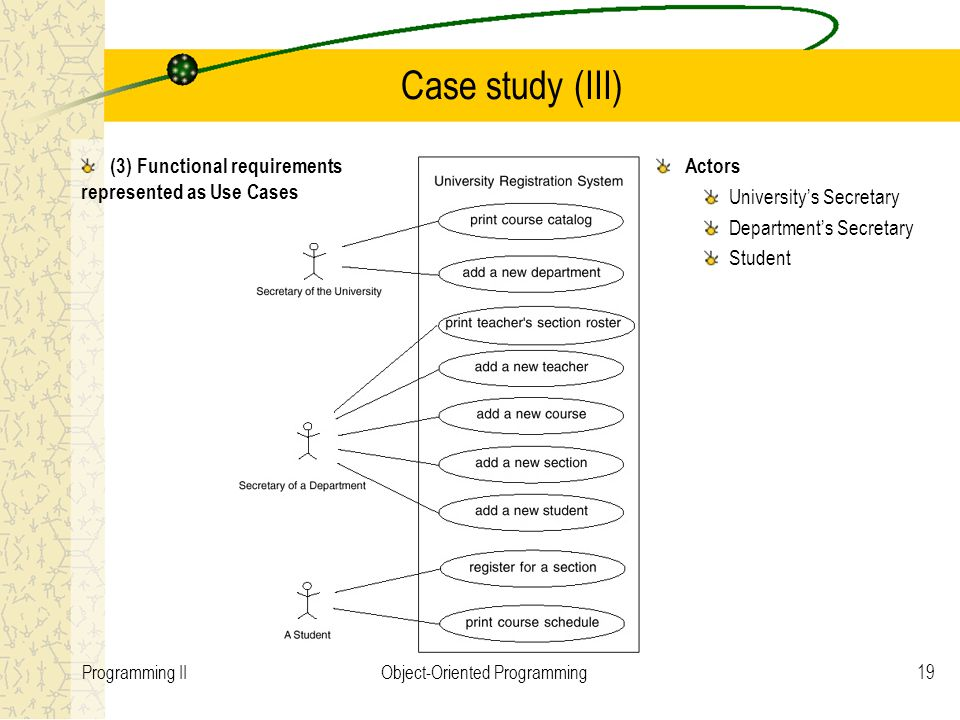 19Programming IIObject-Oriented Programming Case study (III) (3) Functional requirements represented as Use Cases Actors University's Secretary Depart