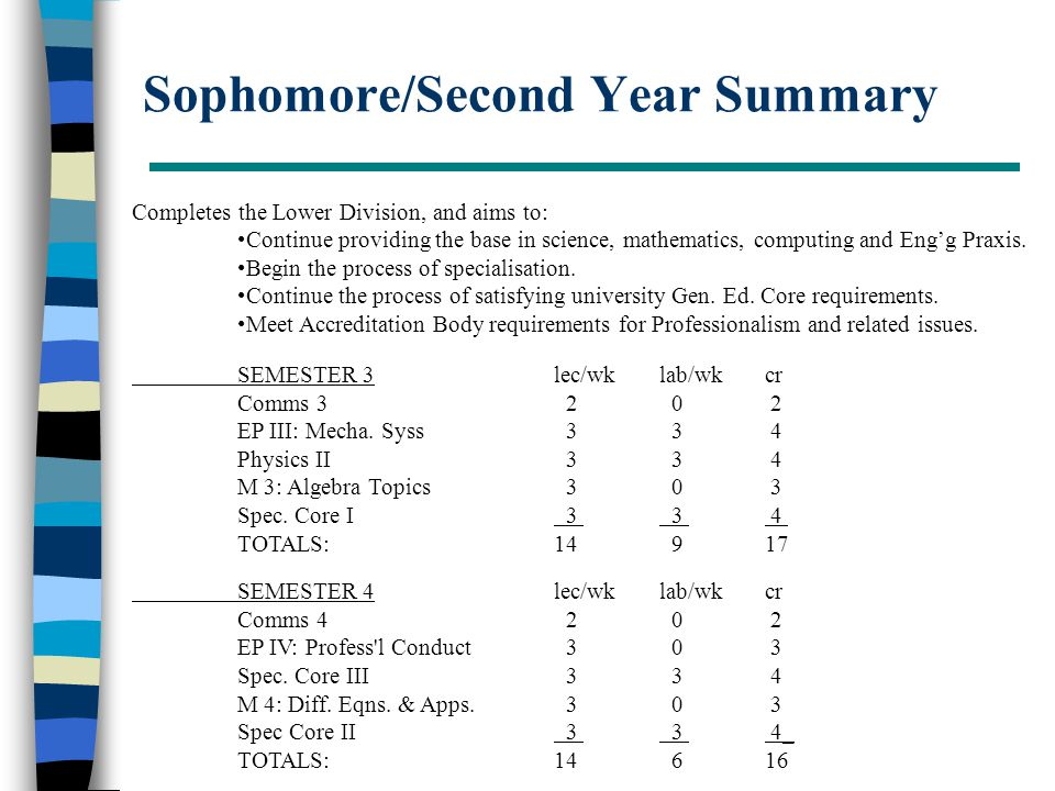 Sophomore/Second Year Summary Completes the Lower Division, and aims to: Continue providing the base in science, mathematics, computing and Eng'g Praxis.