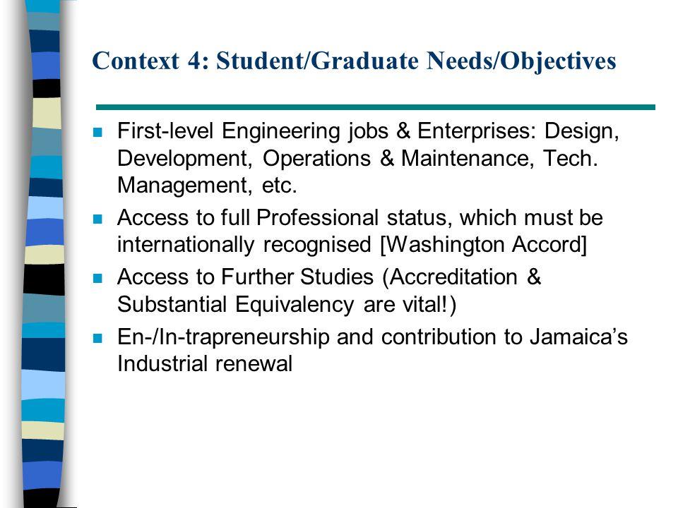 Context 4: Student/Graduate Needs/Objectives n First-level Engineering jobs & Enterprises: Design, Development, Operations & Maintenance, Tech. Manage