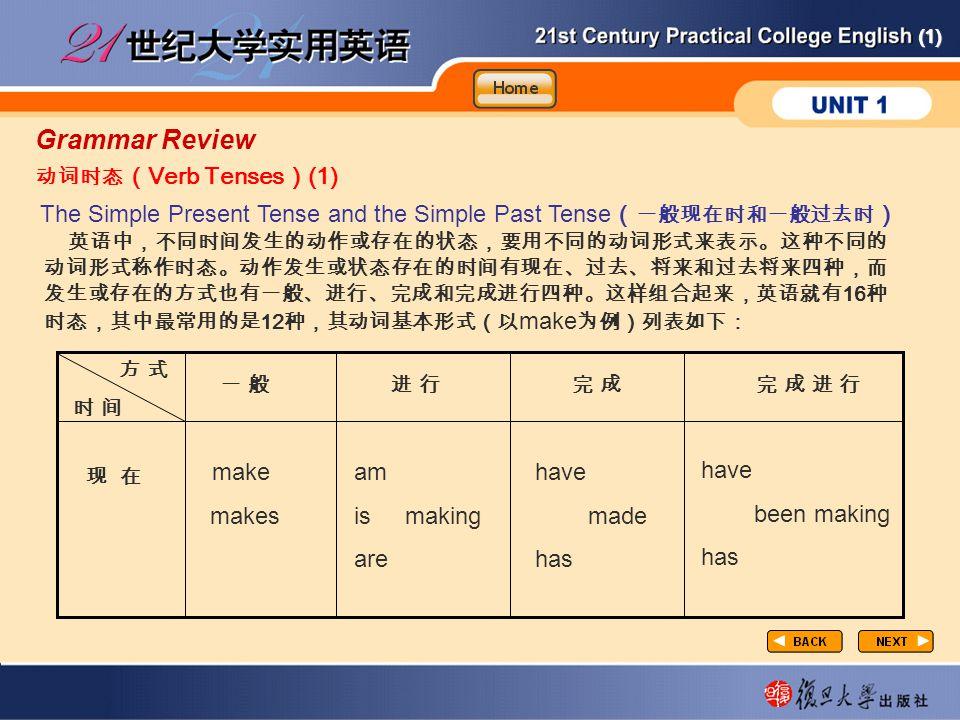 (1) GR1 Grammar Review 动词时态 ( Verb Tenses ) (1) The Simple Present Tense and the Simple Past Tense ( 一般现在时和一般过去时 ) 英语中,不同时间发生的动作或存在的状态,要用不同的动词形式来表示。这种不同的 动词形式称作时态。动作发生或状态存在的时间有现在、过去、将来和过去将来四种,而 发生或存在的方式也有一般、进行、完成和完成进行四种。这样组合起来,英语就有 16 种 时态,其中最常用的是 12 种,其动词基本形式(以 make 为例)列表如下: 方 式方 式 时 间时 间 一 般 一 般进 行进 行完 成完 成完 成 进 行完 成 进 行 现 在 make makes am is making are have made has have been making has