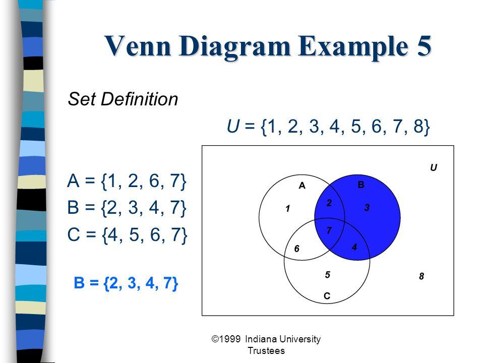 ©1999 Indiana University Trustees Venn Diagram Example 5 Set Definition U = {1, 2, 3, 4, 5, 6, 7, 8} A = {1, 2, 6, 7} B = {2, 3, 4, 7} C = {4, 5, 6, 7} B = {2, 3, 4, 7}