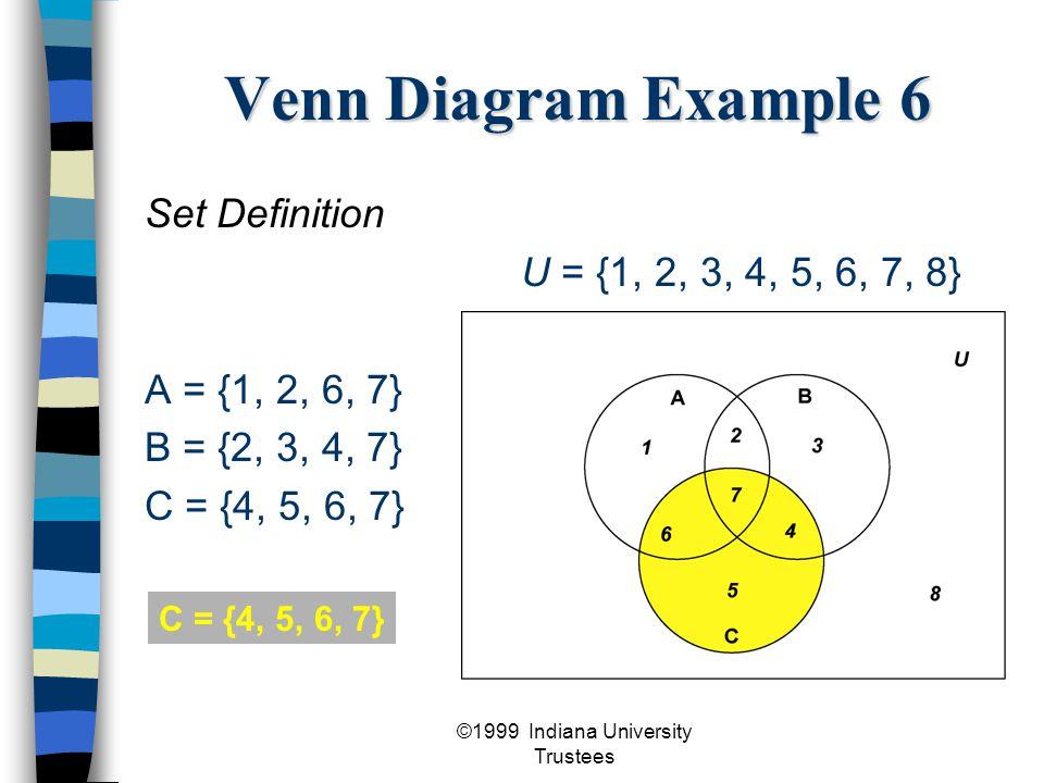 ©1999 Indiana University Trustees Venn Diagram Example 6 Set Definition U = {1, 2, 3, 4, 5, 6, 7, 8} A = {1, 2, 6, 7} B = {2, 3, 4, 7} C = {4, 5, 6, 7}