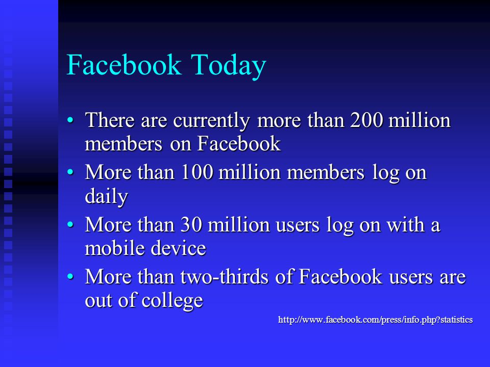 Facebook Today There are currently more than 200 million members on FacebookThere are currently more than 200 million members on Facebook More than 100 million members log on dailyMore than 100 million members log on daily More than 30 million users log on with a mobile deviceMore than 30 million users log on with a mobile device More than two-thirds of Facebook users are out of collegeMore than two-thirds of Facebook users are out of collegehttp://www.facebook.com/press/info.php statistics