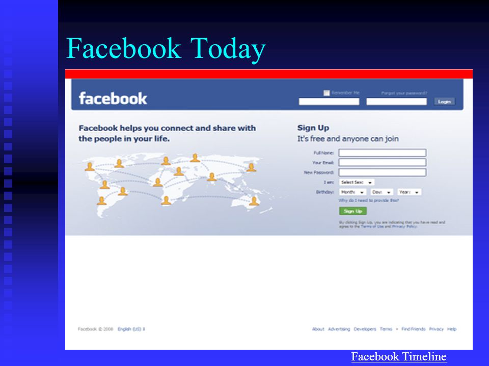 Facebook Today Facebook Timeline