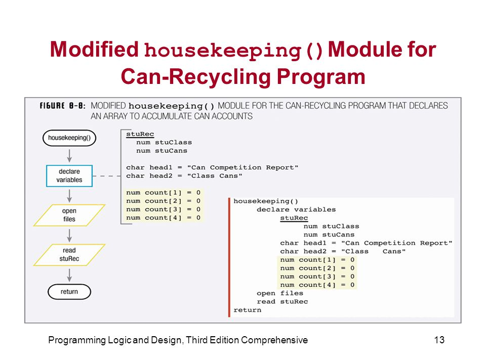 Programming Logic and Design, Third Edition Comprehensive13 Modified housekeeping() Module for Can-Recycling Program