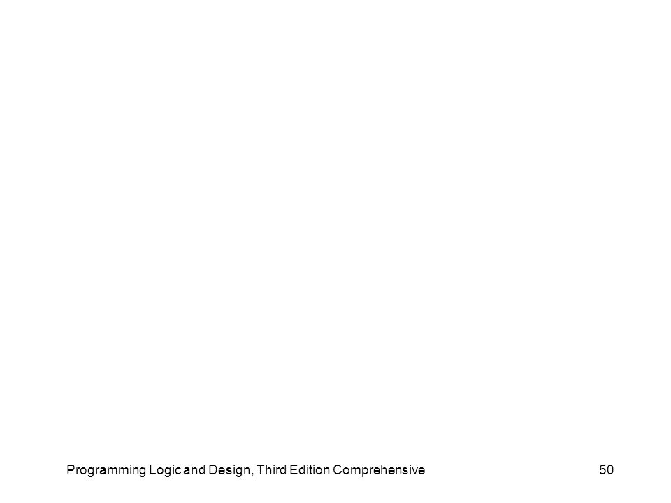 Programming Logic and Design, Third Edition Comprehensive50