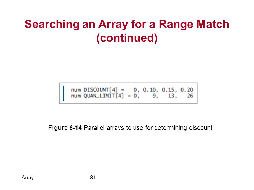 Searching an Array for a Range Match (continued) Array81 Figure 6-14 Parallel arrays to use for determining discount