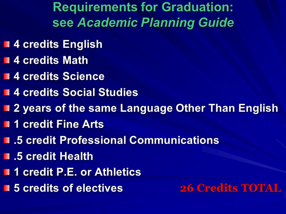 Requirements for Graduation: see Academic Planning Guide 4 credits English 4 credits Math 4 credits Science 4 credits Social Studies 2 years of the same Language Other Than English 1 credit Fine Arts.5 credit Professional Communications.5 credit Health 1 credit P.E.