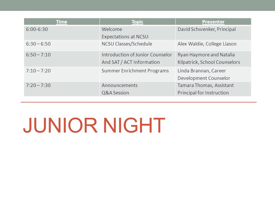 JUNIOR NIGHT TimeTopicPresenter 6:00-6:30 Welcome Expectations at NCSU David Schwenker, Principal 6:30 – 6:50NCSU Classes/ScheduleAlex Waldie, College Liason 6:50 – 7:10 Introduction of Junior Counselor And SAT / ACT Information Ryan Haymore and Natalia Kilpatrick, School Counselors 7:10 – 7:20Summer Enrichment Programs Linda Brannan, Career Development Counselor 7:20 – 7:30Announcements Q&A Session Tamara Thomas, Assistant Principal for Instruction