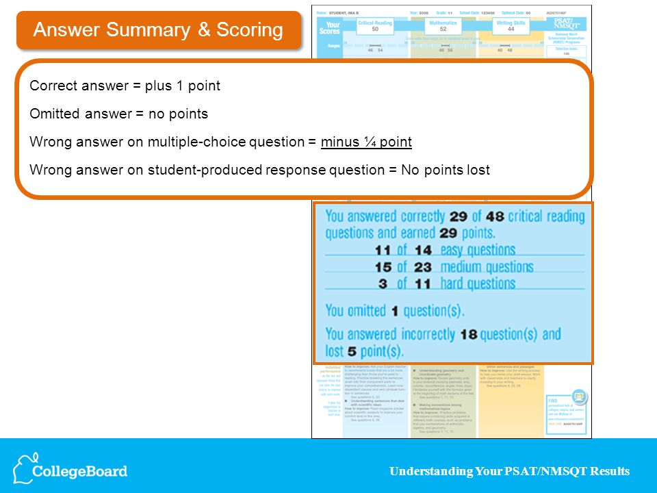 Understanding Your PSAT/NMSQT Results Correct answer = plus 1 point Omitted answer = no points Wrong answer on multiple-choice question = minus ¼ point Wrong answer on student-produced response question = No points lost Answer Summary & Scoring