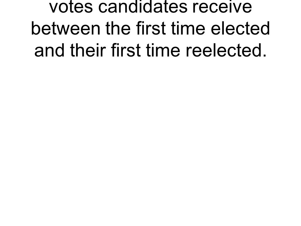 An increase in the number of votes candidates receive between the first time elected and their first time reelected.