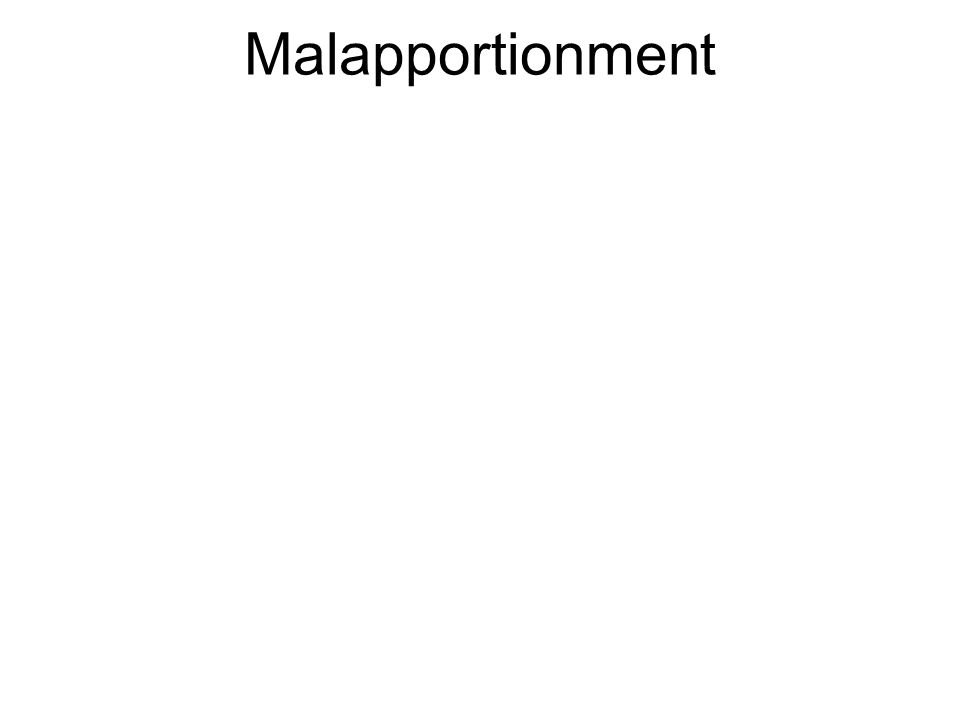 Malapportionment
