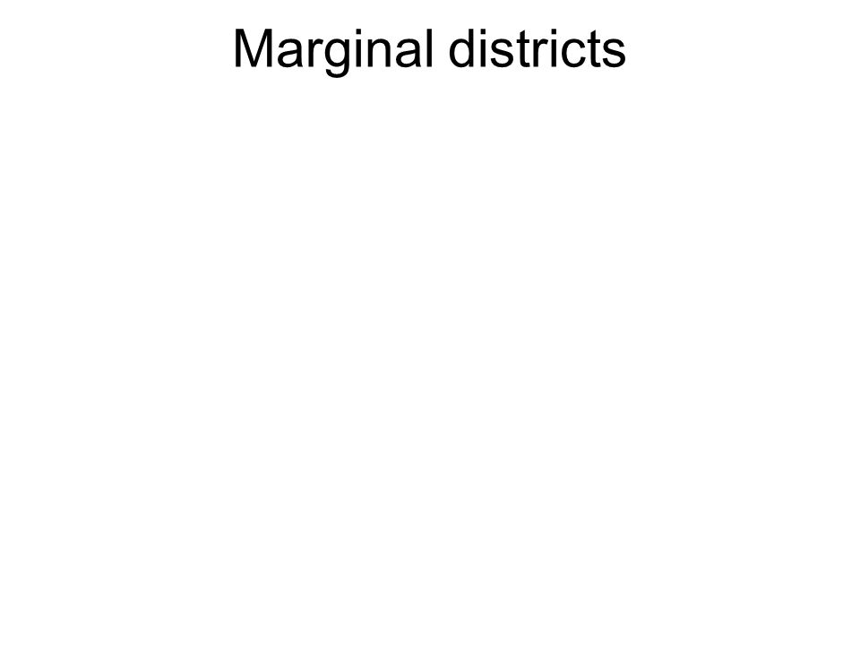 Marginal districts