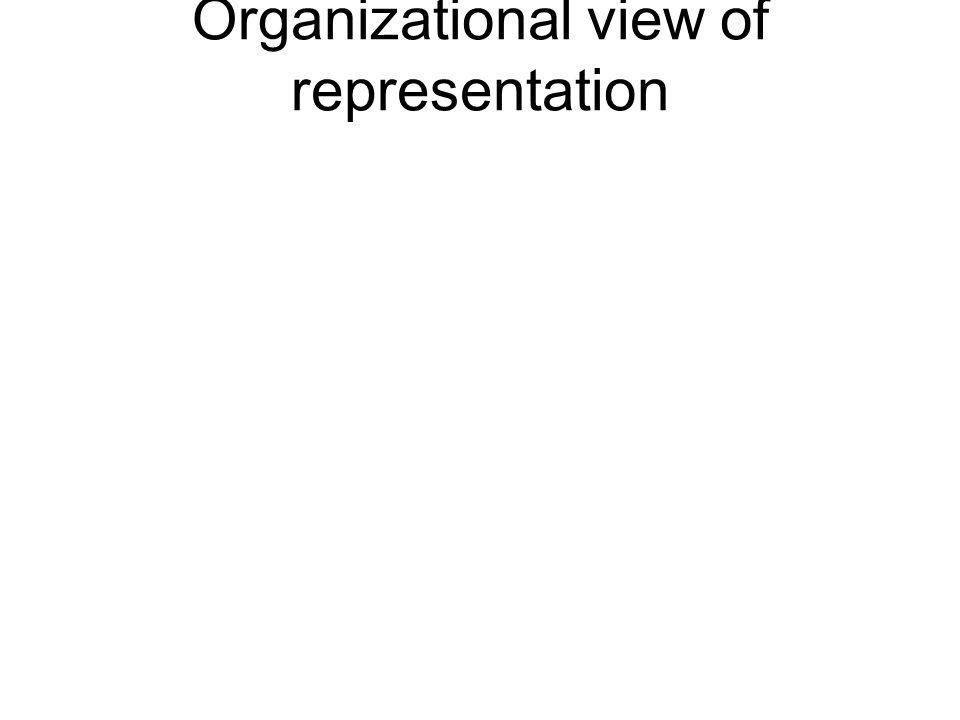 Organizational view of representation
