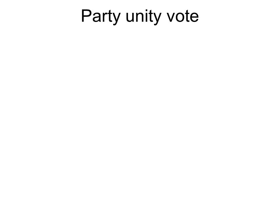 Party unity vote