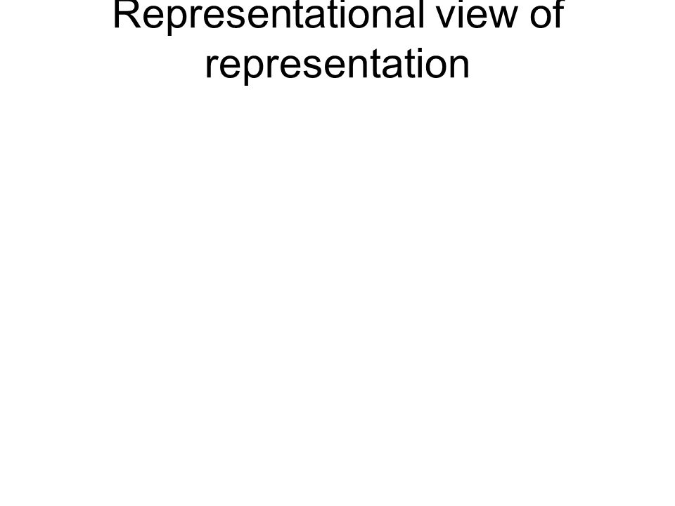 Representation based on population. States with more citizens receive more votes.