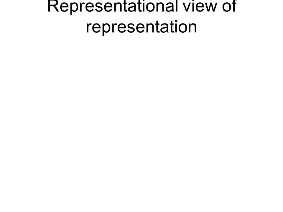 Representational view of representation