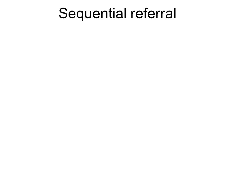 Sequential referral