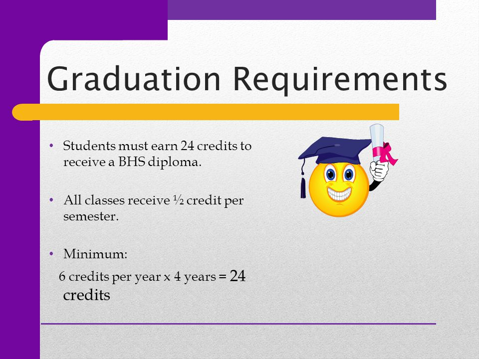 Graduation Requirements Students must earn 24 credits to receive a BHS diploma. All classes receive ½ credit per semester. Minimum: 6 credits per year