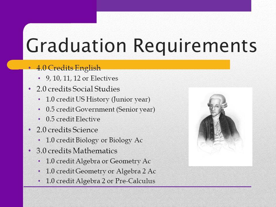 Graduation Requirements 4.0 Credits English 9, 10, 11, 12 or Electives 2.0 credits Social Studies 1.0 credit US History (Junior year) 0.5 credit Government (Senior year) 0.5 credit Elective 2.0 credits Science 1.0 credit Biology or Biology Ac 3.0 credits Mathematics 1.0 credit Algebra or Geometry Ac 1.0 credit Geometry or Algebra 2 Ac 1.0 credit Algebra 2 or Pre-Calculus