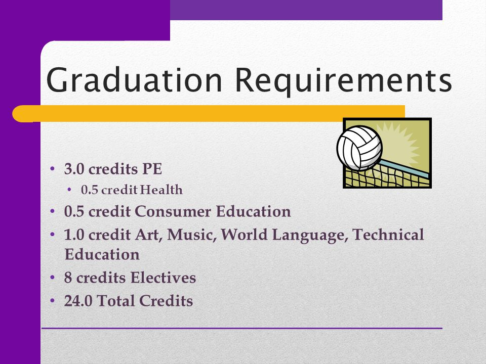 Graduation Requirements 3.0 credits PE 0.5 credit Health 0.5 credit Consumer Education 1.0 credit Art, Music, World Language, Technical Education 8 credits Electives 24.0 Total Credits