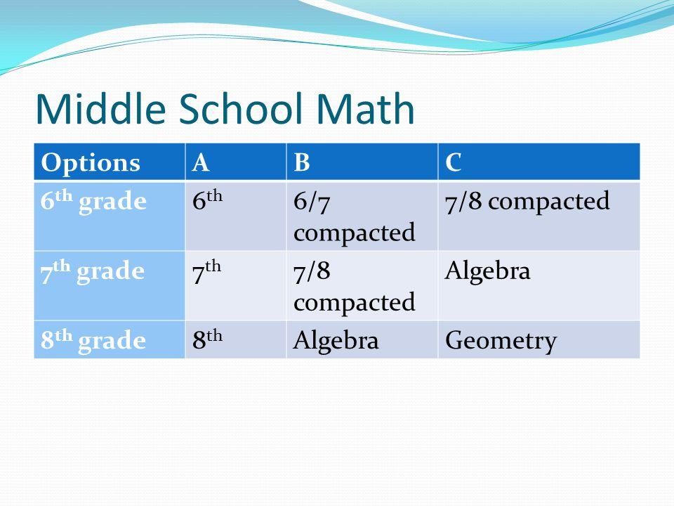 Middle School Math OptionsABC 6 th grade6 th 6/7 compacted 7/8 compacted 7 th grade7 th 7/8 compacted Algebra 8 th grade8 th AlgebraGeometry