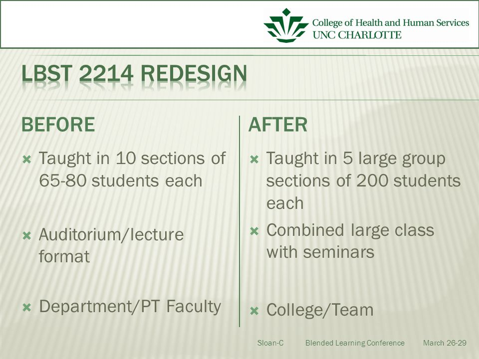 UNC CharlotteFebruary 17, 2012  Each large section subdivided into 5 seminars of 40 students  1 seminar /section taught online  Taught by 3 F/T faculty and 11 graduate TAs  CHHS Learning Community included in one section  Weekly resource room hours Large class instruction