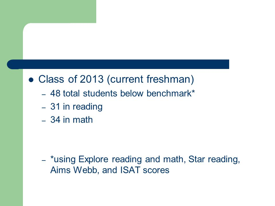 Class of 2013 (current freshman) – 48 total students below benchmark* – 31 in reading – 34 in math – *using Explore reading and math, Star reading, Aims Webb, and ISAT scores