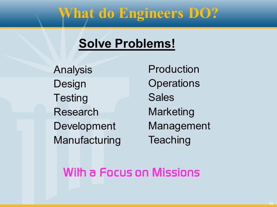 22 What do Engineers DO? Solve Problems! Analysis Design Testing Research Development Manufacturing Production Operations Sales Marketing Management T