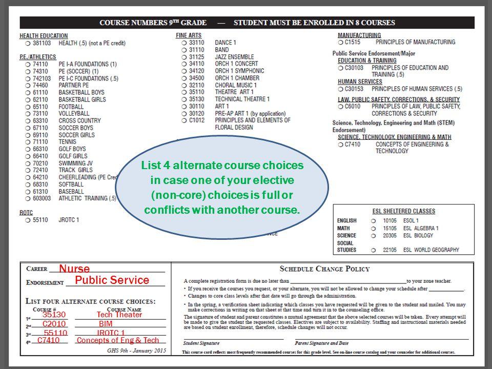 Nurse Public Service 35130 Tech Theater C2010 BIM 55110 JROTC 1 C7410 Concepts of Eng & Tech List 4 alternate course choices in case one of your elect