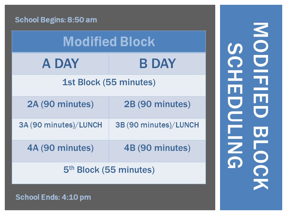 Modified Block A DAYB DAY 1st Block (55 minutes) 2A (90 minutes)2B (90 minutes) 3A (90 minutes)/LUNCH3B (90 minutes)/LUNCH 4A (90 minutes)4B (90 minutes) 5 th Block (55 minutes) MODIFIED BLOCK SCHEDULING School Begins: 8:50 am School Ends: 4:10 pm