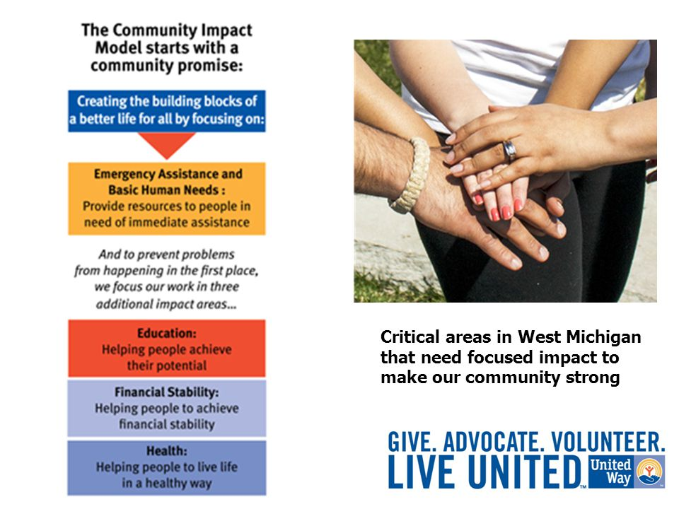 Critical areas in West Michigan that need focused impact to make our community strong