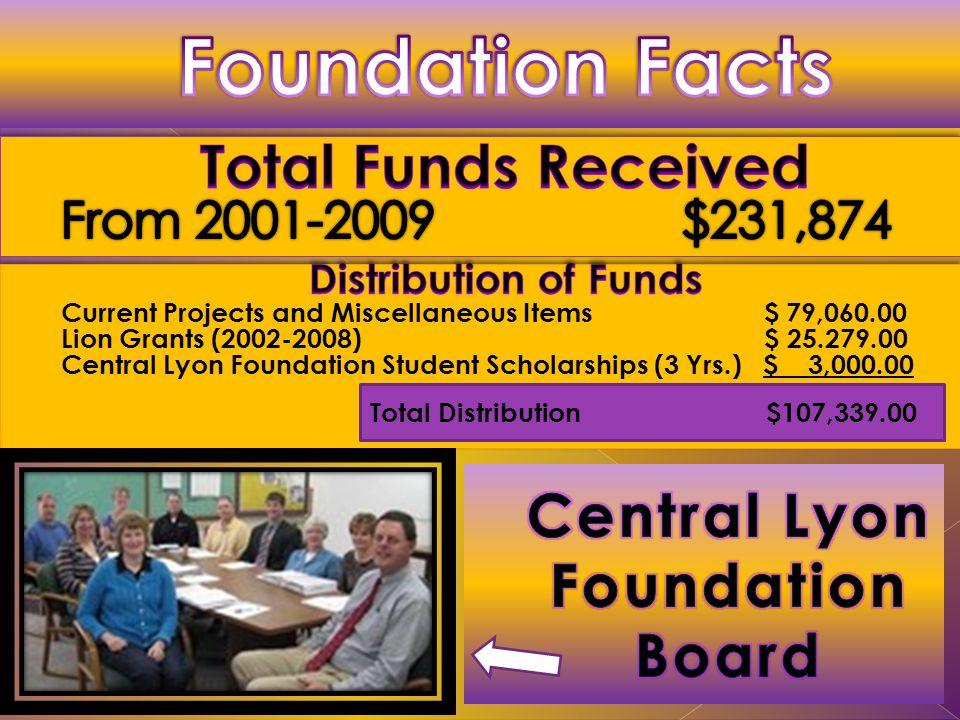 Total Distribution $107,339.00 