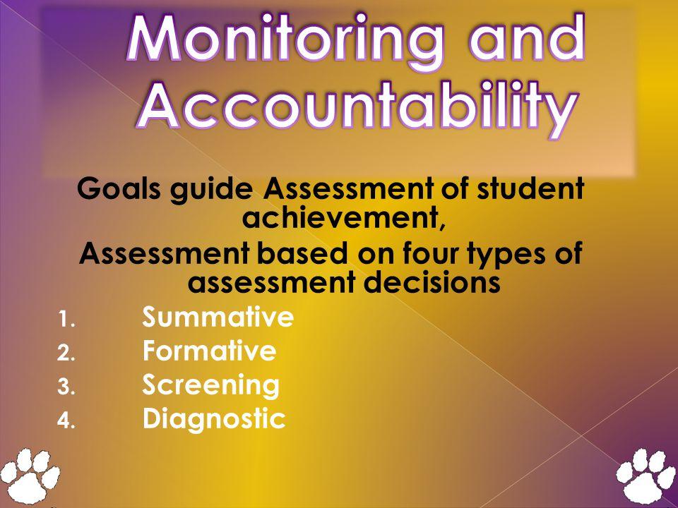 Goals guide Assessment of student achievement, Assessment based on four types of assessment decisions 1.