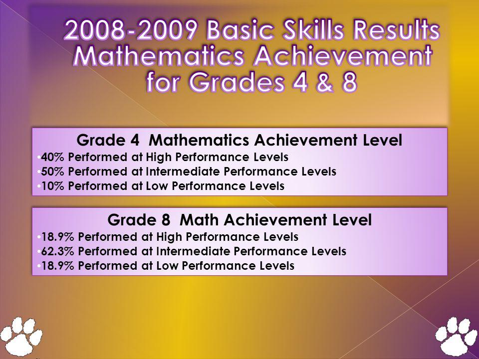 Grade 4 Mathematics Achievement Level 40% Performed at High Performance Levels 50% Performed at Intermediate Performance Levels 10% Performed at Low Performance Levels Grade 4 Mathematics Achievement Level 40% Performed at High Performance Levels 50% Performed at Intermediate Performance Levels 10% Performed at Low Performance Levels Grade 8 Math Achievement Level 18.9% Performed at High Performance Levels 62.3% Performed at Intermediate Performance Levels 18.9% Performed at Low Performance Levels Grade 8 Math Achievement Level 18.9% Performed at High Performance Levels 62.3% Performed at Intermediate Performance Levels 18.9% Performed at Low Performance Levels