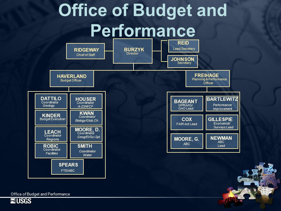 Office of Budget and Performance U.S. Department of the Interior