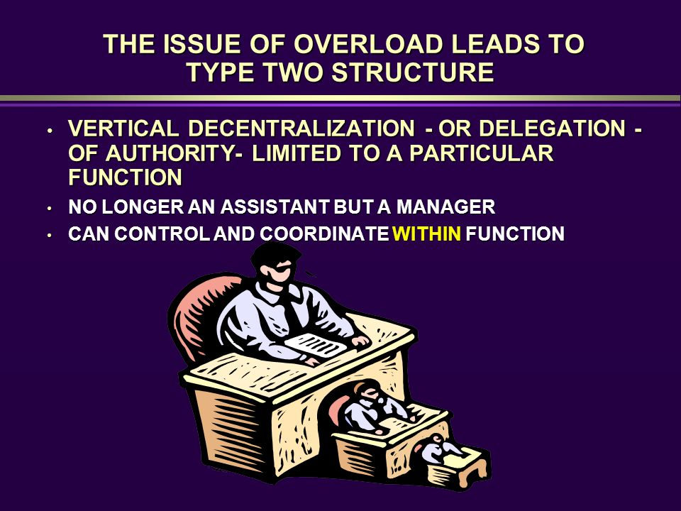 THE ISSUE OF OVERLOAD LEADS TO TYPE TWO STRUCTURE THE ISSUE OF OVERLOAD LEADS TO TYPE TWO STRUCTURE VERTICAL DECENTRALIZATION - OR DELEGATION - OF AUTHORITY- LIMITED TO A PARTICULAR FUNCTION VERTICAL DECENTRALIZATION - OR DELEGATION - OF AUTHORITY- LIMITED TO A PARTICULAR FUNCTION NO LONGER AN ASSISTANT BUT A MANAGER NO LONGER AN ASSISTANT BUT A MANAGER CAN CONTROL AND COORDINATE WITHIN FUNCTION CAN CONTROL AND COORDINATE WITHIN FUNCTION